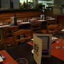 Loft Café restaurant