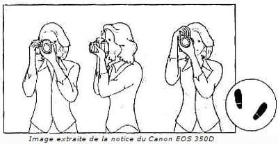 image extraite de la notice du canon eos 350d