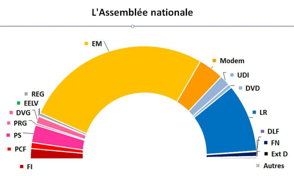 Assemblée nationale 2017