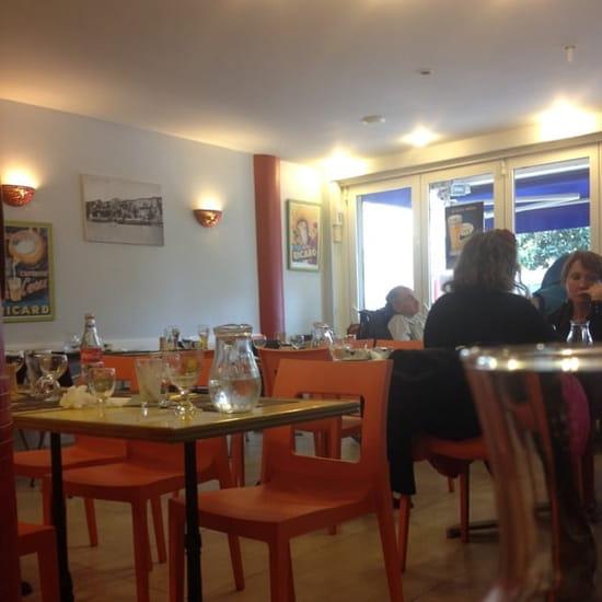 Restaurant : Les Halles