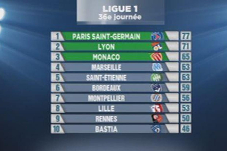 match ligue 1