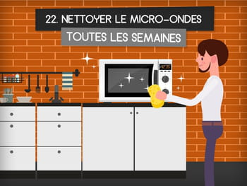 Nettoyer le micro ondes for Nettoyer micro onde citron