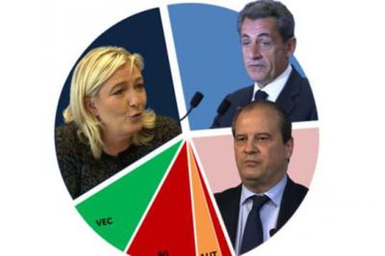 Elections départementales 2015: leschiffres clés duscrutin (1ertour)