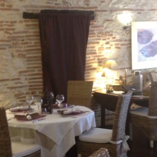 Restaurant : Le Margoton