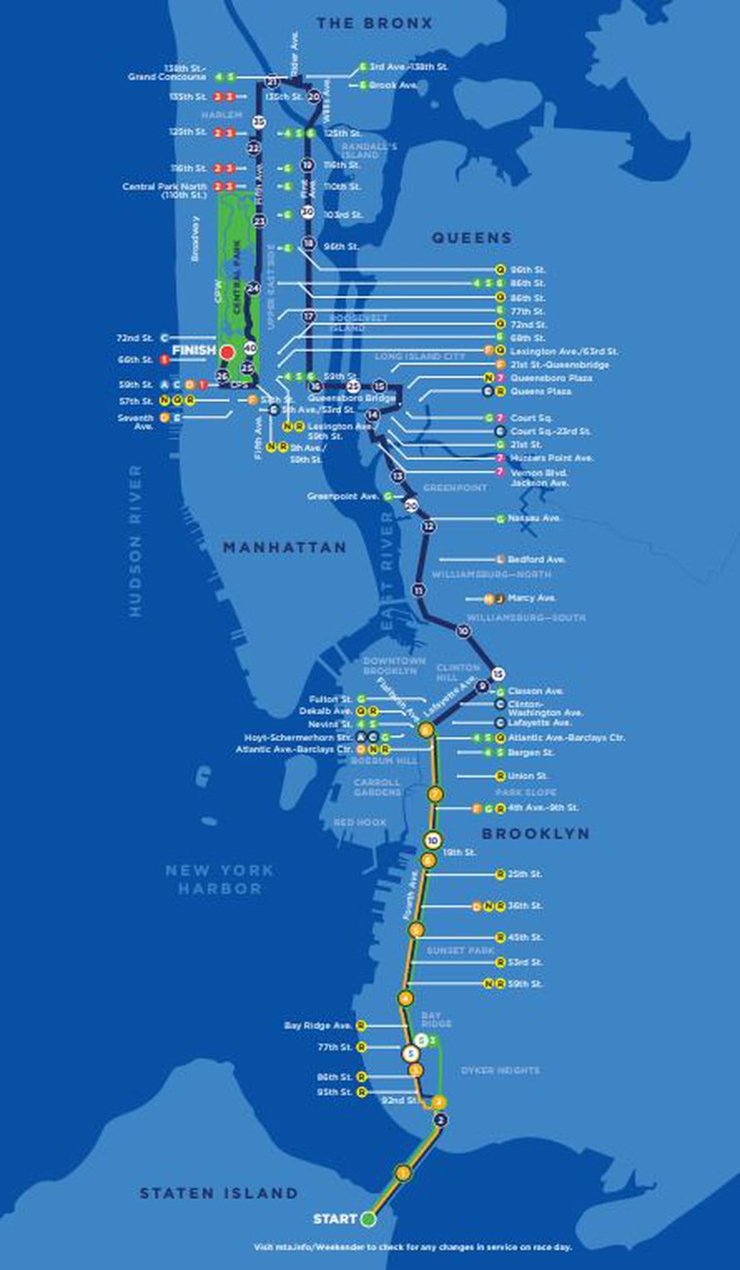 Marathon De New York Comment S Inscrire Quelle Date Et