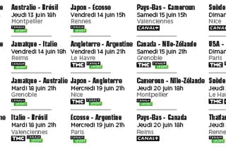 Coupe Du Monde Feminine 2019 Calendrier Stade.Programme Tv Coupe Du Monde Feminine Pdf Quels Matchs Au