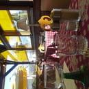 Restaurant : S'Wacke Hiesel
