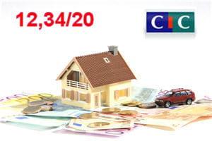 au cic, les taux de crédit immobilier proposés vont de 3,10 à 4,85%.