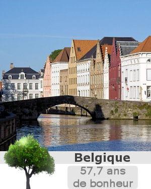 en belgique, les habitants vivent en moyenne 57,7 années de bonheur.