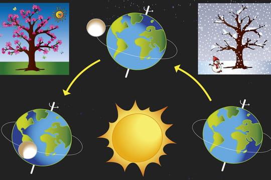 Solstice d'hiver: date 2017, définition... Le changement de saison expliqué
