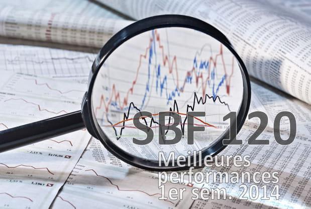 Les 10valeurs de la Bourse de Paris qui ont le plus performé depuis janvier 2014