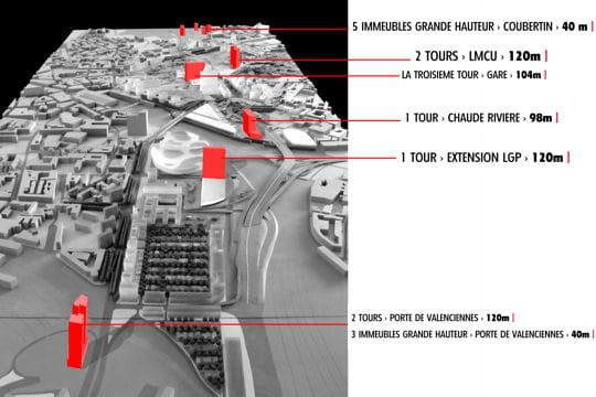 Les projets de tours à Lille