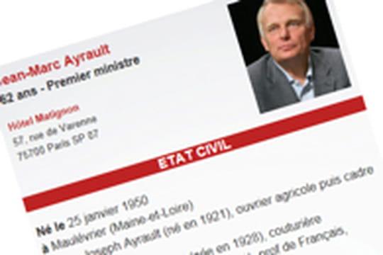 Jean-Marc Ayrault: son Curriculum Vitae
