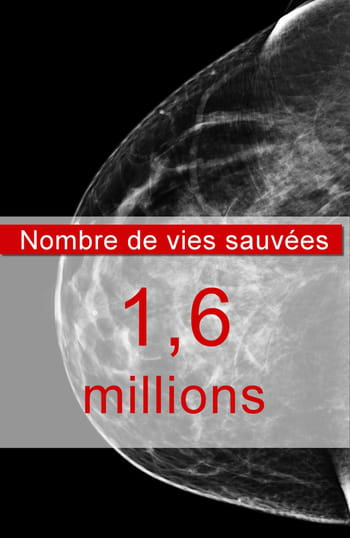 Mammographie Forum