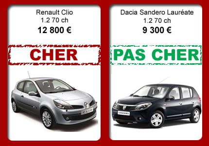 renault clio contre dacia sandero 3 500 euros. Black Bedroom Furniture Sets. Home Design Ideas
