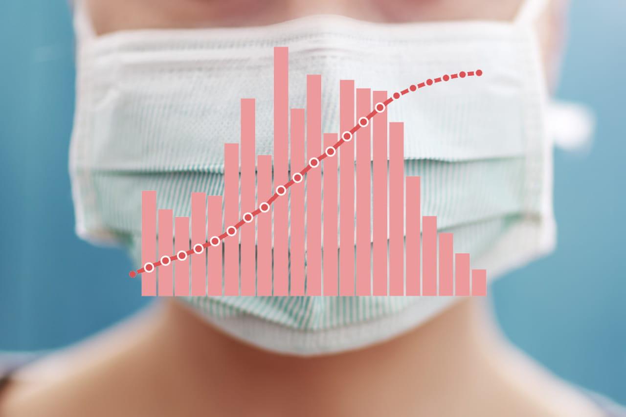 Covid-19en France: le coronavirus en chiffres le lundi 15juin 2020