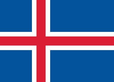 Score Islande