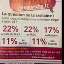Plat : Cafe De Saint Lo