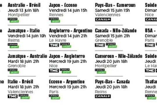 Programme TV Coupe du monde féminine [PDF]: quels matchs au menu du jour?
