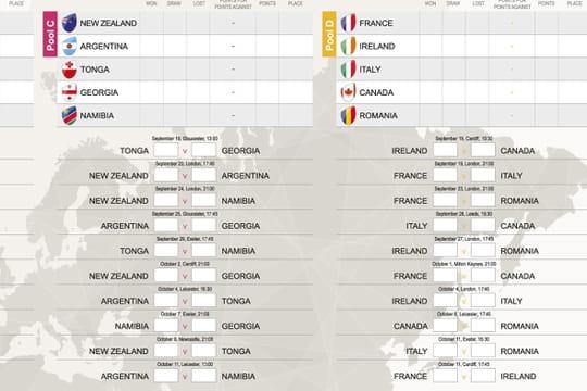 Mondial de rugby 2015[TABLEAU]: le calendrier des matchs à télécharger en PDF