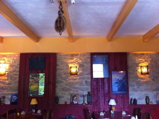 Restaurant : Contre Vents et Marées
