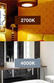 les led sont elles dangereuses. Black Bedroom Furniture Sets. Home Design Ideas