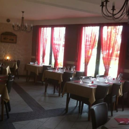 Restaurant : Bord de la Moder