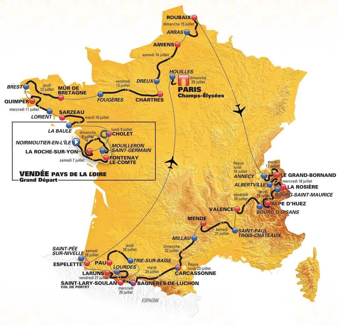 Tour De France Leaders