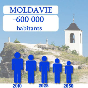 lamoldavie perdra 600 000 habitants d'ici 2050.