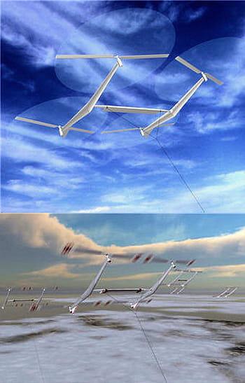 ce système réclame des autorisations d'espaces aériens afin d'éviter toute