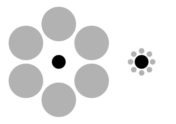 Le gros et le petit cercles