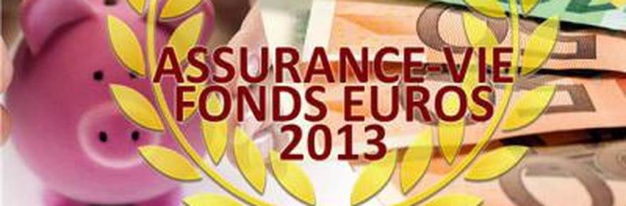 Les meilleures assurances-vie investies en fonds euros en 2013