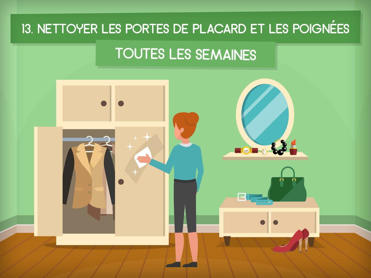 Nettoyer Les Placards De Cuisine nettoyer les portes de placard et poignées