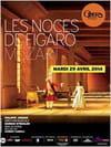 Opéra: Les Noces de Figaro
