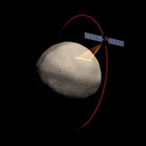 dawn doit percer les mystères de la formation des astéroïdes.