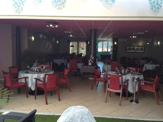 Restaurant : Le Don Camillo