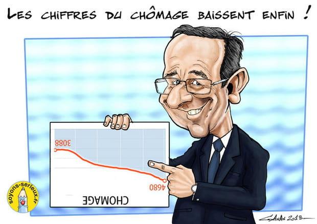 Caricatures de François Hollande