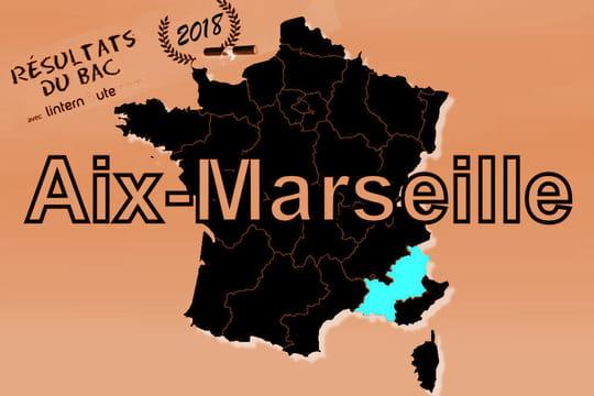 Résultat du brevet à Aix-Marseille: les résultats du brevet 2018dévoilés!