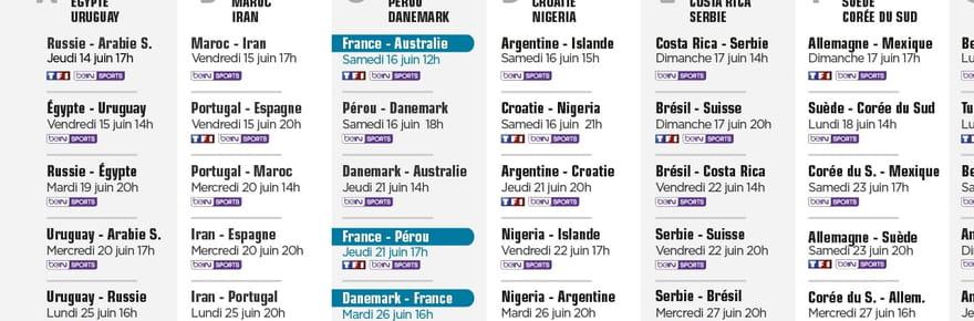 Calendrier Coupe du monde: date, heure... Ne ratez rien du Mondial 2018!