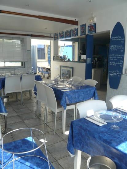 La Barque Bleue