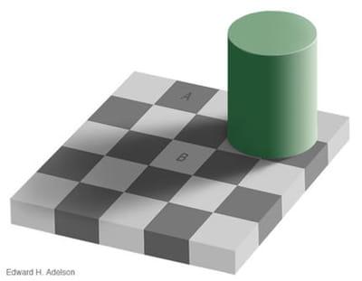 voyez-vous les carrés a et b d'un gris identique? réponse sur la page suivante.