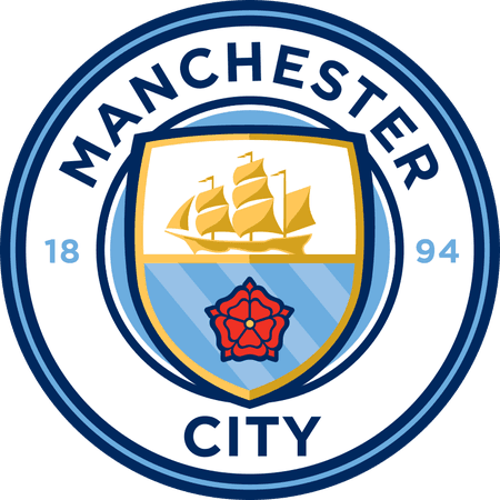 Score Manchester City FC