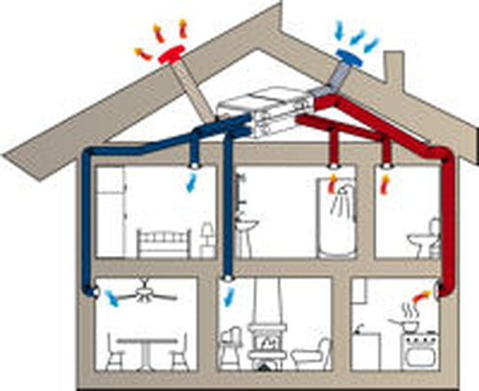 Installer un récupérateur de chaleur
