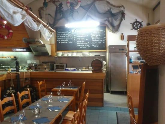Restaurant Maité   © lisa Eyherabide