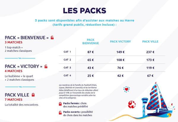 Coloriage Foot Coupe Du Monde 2019.Coupe Du Monde Feminine 2019 Dates Calendrier Et Groupe De La France