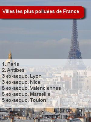 en france, la ville dont l'air comporte le plus de particules pm10 est paris.