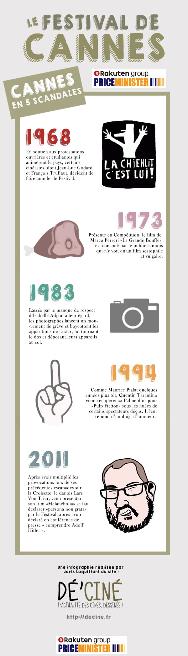 infographie cannes scandales