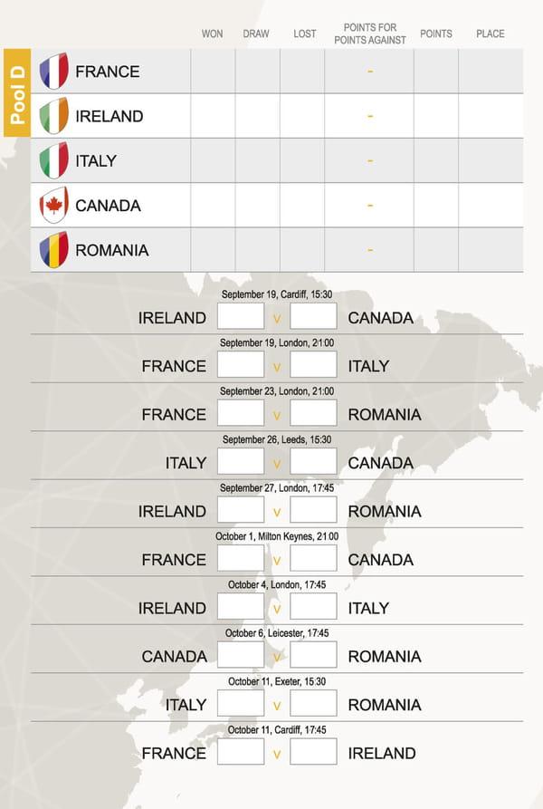 Calendrier Coupe Du Monde A Remplir.Mondial De Rugby 2015 Tableau Le Calendrier Des Matchs A