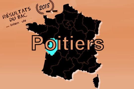 Résultat du bac et du brevet et à Poitiers: qui a le bac? La liste des admis