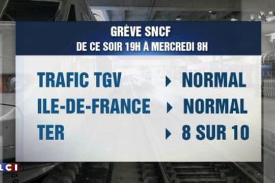Les prévisions du trafic delundi 9et mardi 10mars 2015